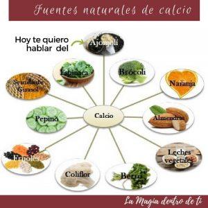 fuentes-naturales-de-calcio